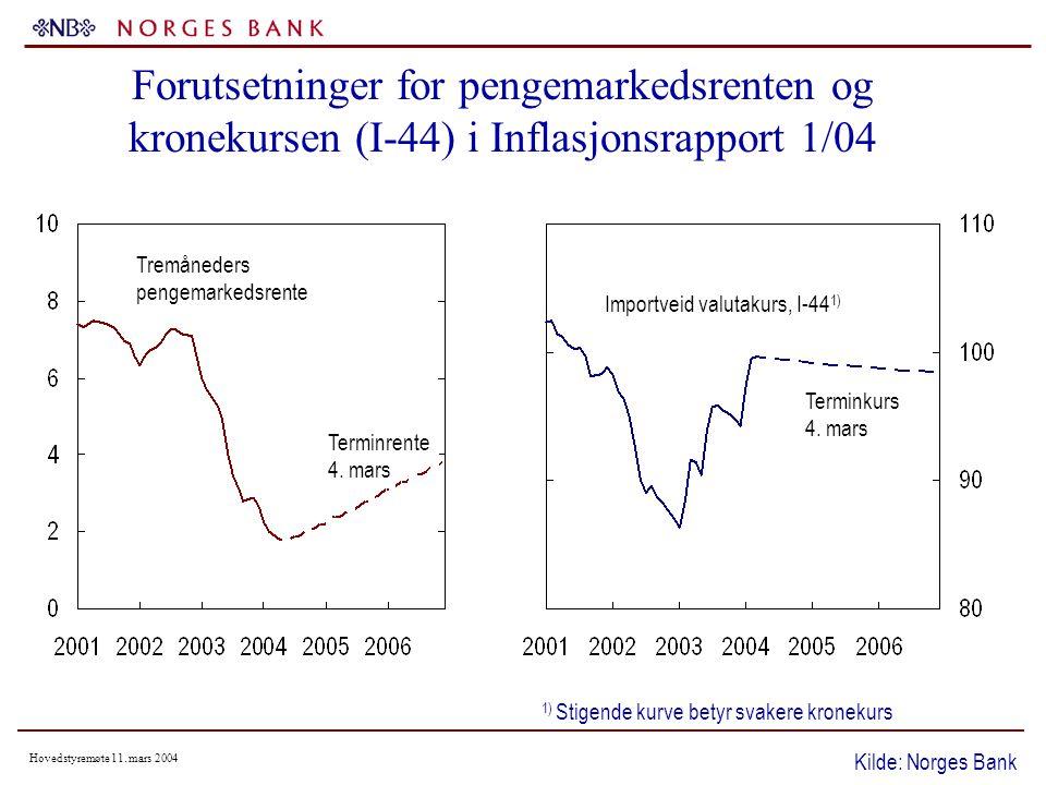 Hovedstyremøte 11.mars 2004 Endring i tremåneders pengemarkedsrenter og effektive valutakurser.