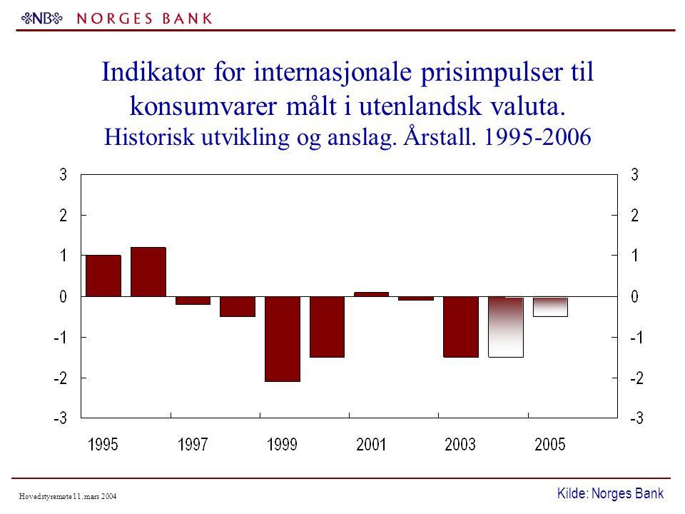 Hovedstyremøte 11.mars 2004 Forventet konsumprisvekst om 2 år.