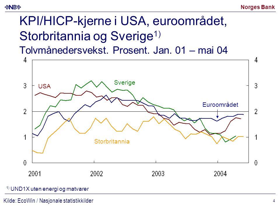 Norges Bank 4 KPI/HICP-kjerne i USA, euroområdet, Storbritannia og Sverige 1) Tolvmånedersvekst.