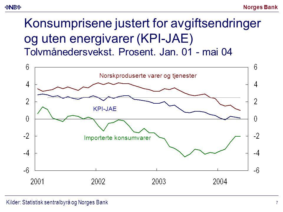 Norges Bank 7 Konsumprisene justert for avgiftsendringer og uten energivarer (KPI-JAE) Tolvmånedersvekst.