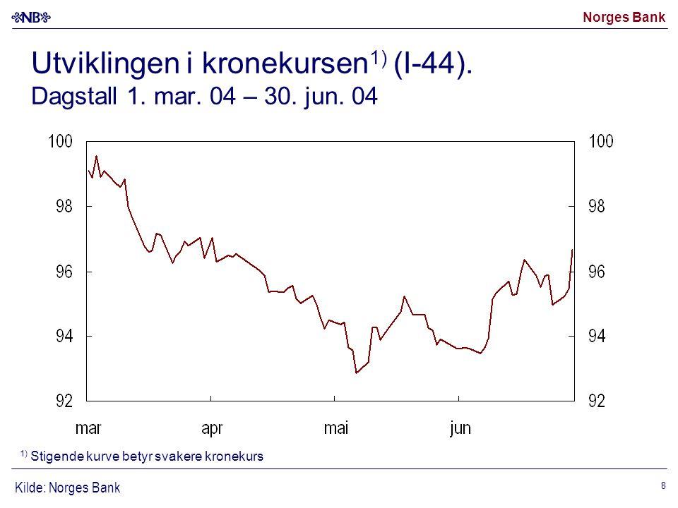 Norges Bank 9 Renteforventninger.Faktisk utvikling og forventet styringsrente 1) per 29.