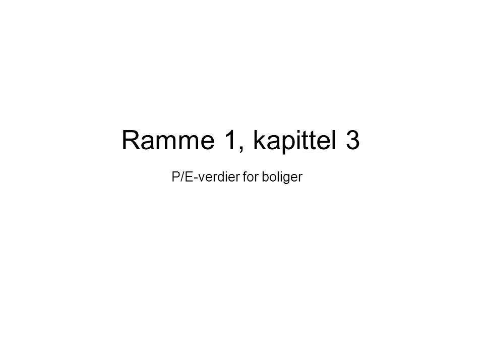 Ramme 1, kapittel 3 P/E-verdier for boliger