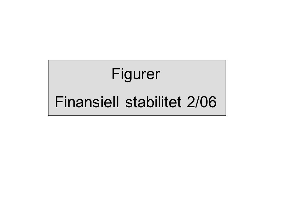 Figur 2.20 Konkurssannsynlighet.Ikke-finansielle aksjeselskap i Fastlands-Norge.