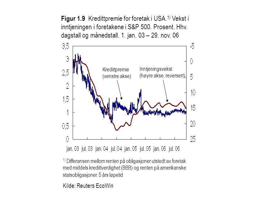 1) Differansen mellom renten på obligasjoner utstedt av foretak med middels kredittverdighet (BBB) og renten på amerikanske statsobligasjoner. 5 års l