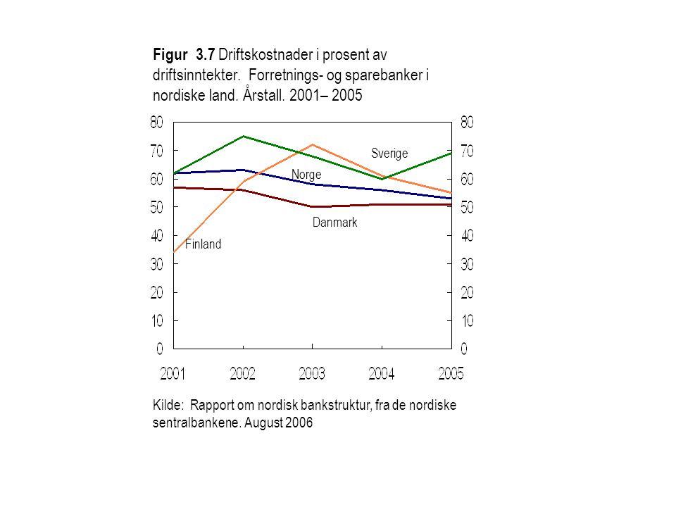 Figur 3.7 Driftskostnader i prosent av driftsinntekter. Forretnings- og sparebanker i nordiske land. Årstall. 2001– 2005 Kilde: Rapport om nordisk ban