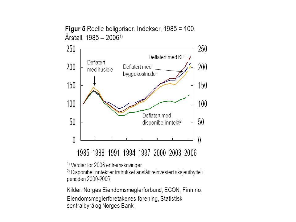 Figur 6 Egenkapitalandel og egenkapitalavkastning før skatt for selskaper notert på Oslo Børs.