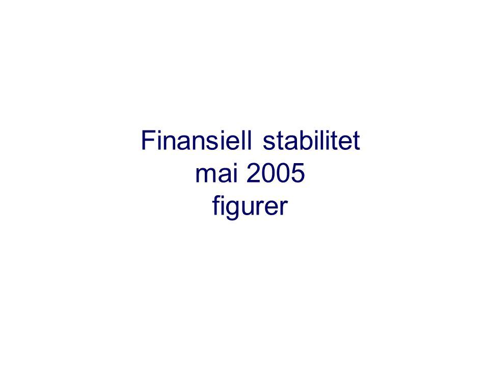 Finansiell stabilitet mai 2005 figurer