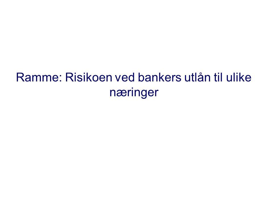 Ramme: Risikoen ved bankers utlån til ulike næringer