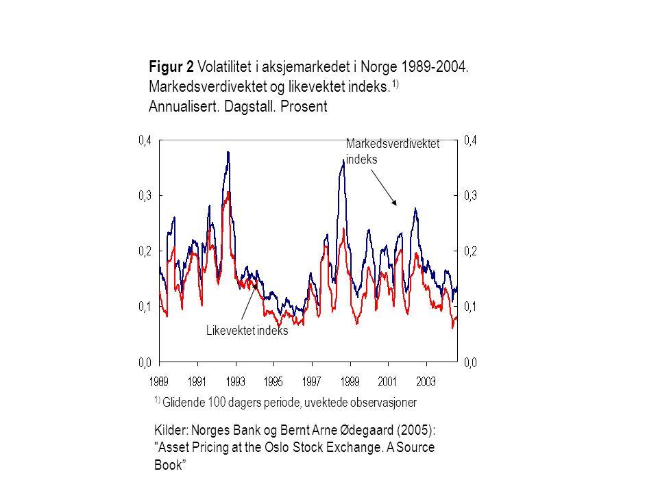Kilder: Norges Bank og Bernt Arne Ødegaard (2005):