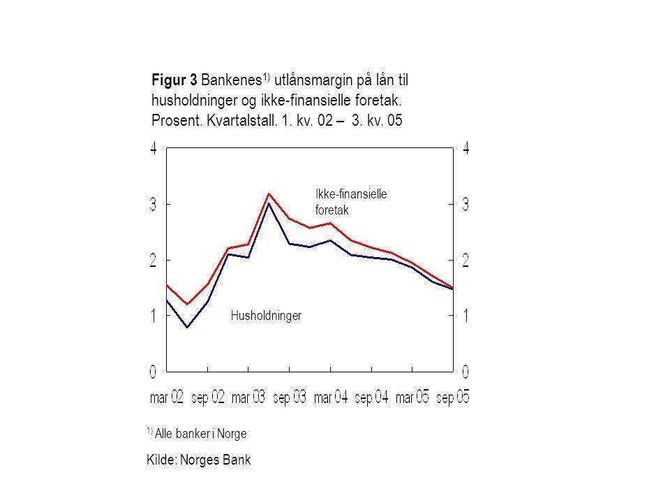 Figur 3.15 Utviklingen i rentemarginen for de fem største norske bankene 1) ved to scenarioer.