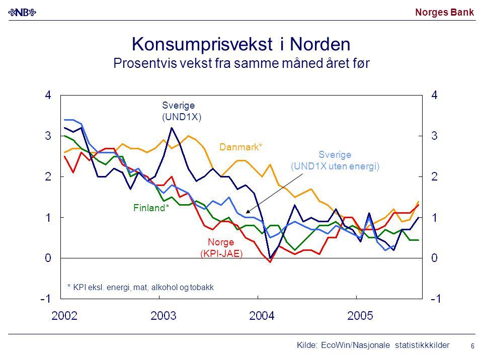 Norges Bank 17 Antatte og utførte investeringer i oljevirksomhet Verditall (mrd kroner) 2002 2003 2004 2005 Året førSamme årEndelige tall 2006 Kilde: Statistisk sentralbyrå