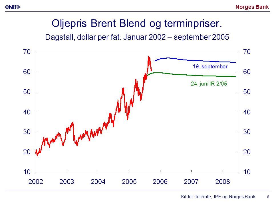 Norges Bank 19 3 måneders rentedifferanse og importveid valutakurs (I-44) Synkende verdi innebærer depresierende valuta.