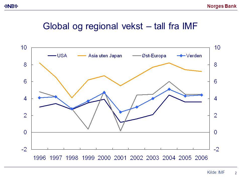 Norges Bank 2 Global og regional vekst – tall fra IMF Kilde: IMF