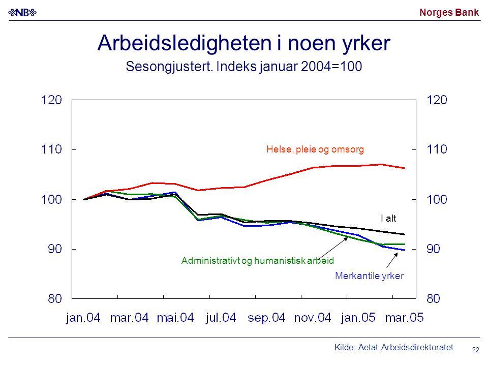 Norges Bank 22 Arbeidsledigheten i noen yrker Sesongjustert.