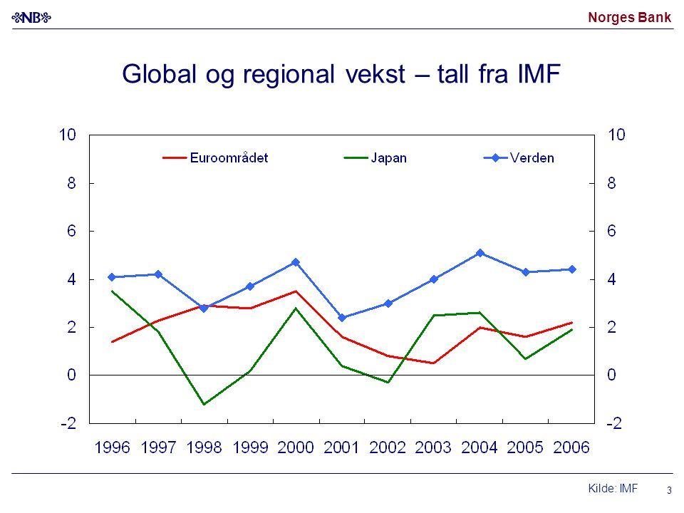 Norges Bank 3 Global og regional vekst – tall fra IMF Kilde: IMF