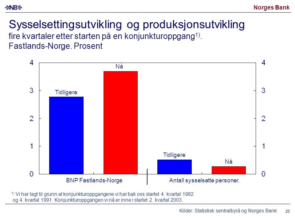 Norges Bank 20 Sysselsettingsutvikling og produksjonsutvikling fire kvartaler etter starten på en konjunkturoppgang 1). Fastlands-Norge. Prosent BNP F