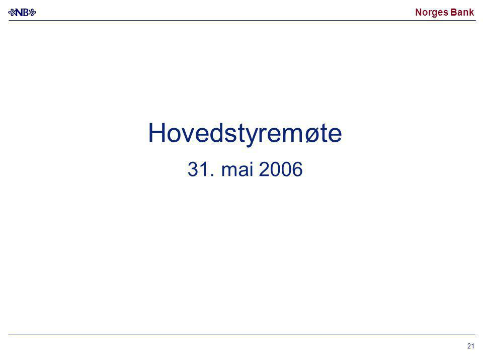 Norges Bank 21 Hovedstyremøte 31. mai 2006