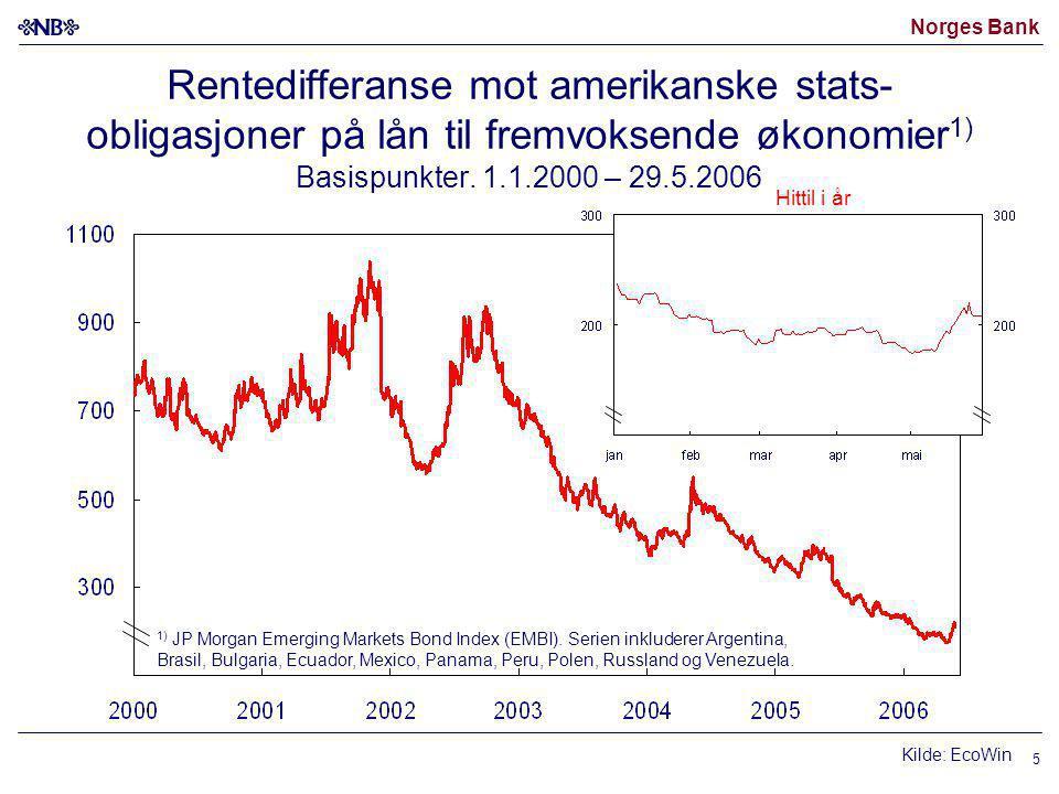 Norges Bank 5 Rentedifferanse mot amerikanske stats- obligasjoner på lån til fremvoksende økonomier 1) Basispunkter.