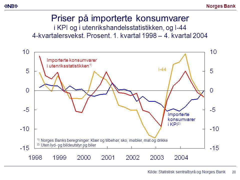 Norges Bank 20 Priser på importerte konsumvarer i KPI og i utenrikshandelsstatistikken, og I-44 4-kvartalersvekst.