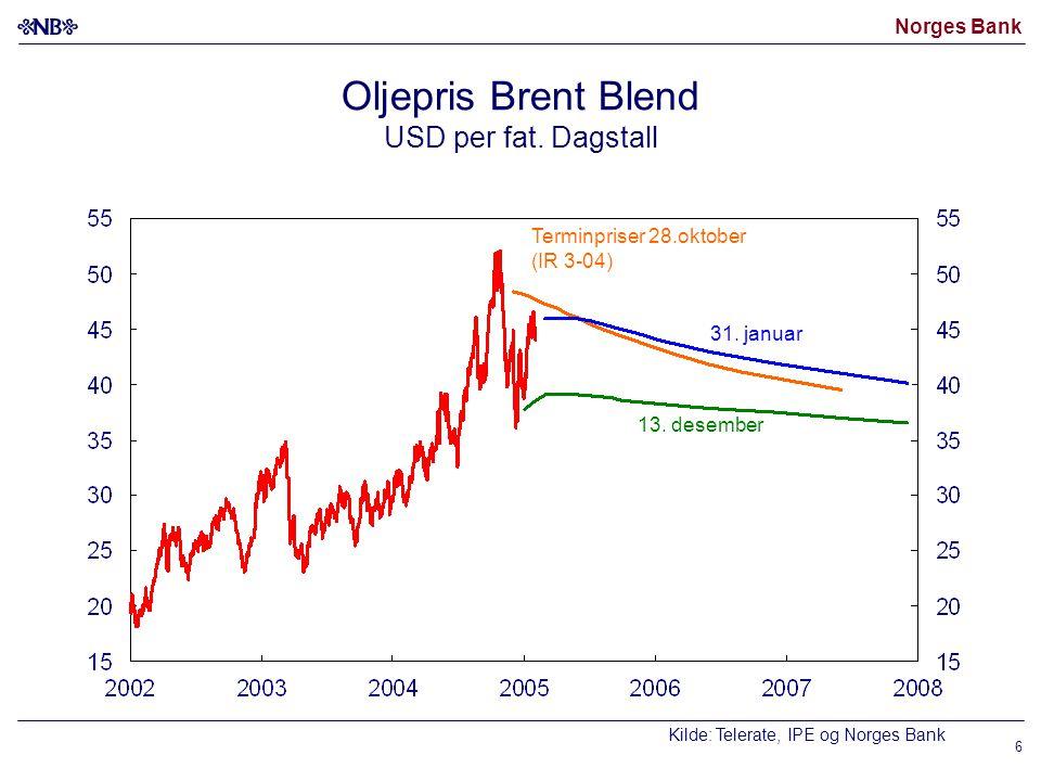 Norges Bank 6 Oljepris Brent Blend USD per fat. Dagstall Terminpriser 28.oktober (IR 3-04) 31.