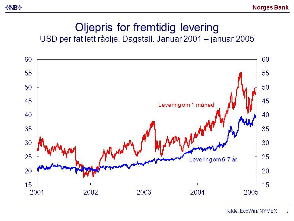 Norges Bank 7 Oljepris for fremtidig levering USD per fat lett råolje.