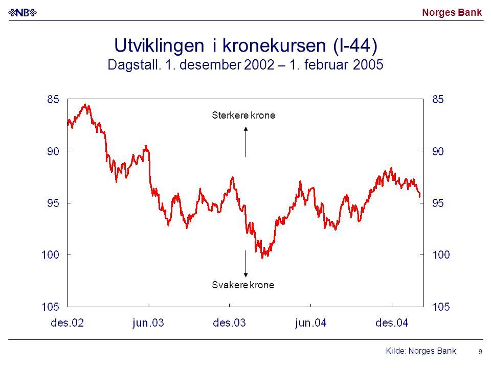 Norges Bank 9 Utviklingen i kronekursen (I-44) Dagstall.
