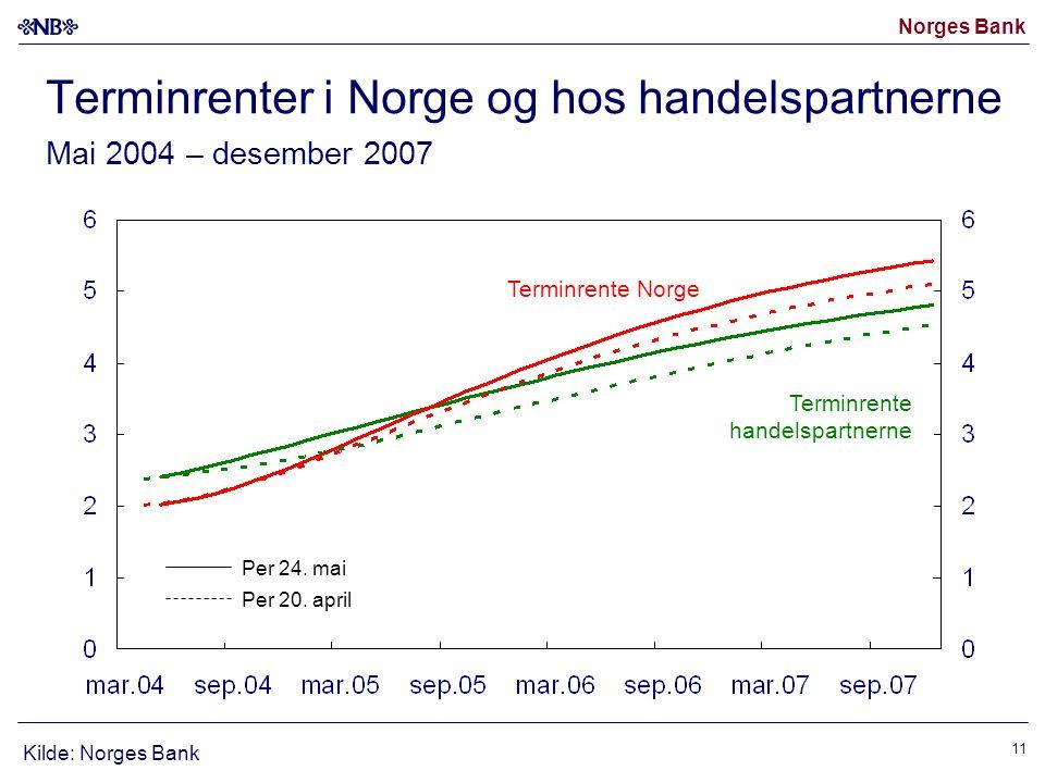 Norges Bank 11 Terminrenter i Norge og hos handelspartnerne Mai 2004 – desember 2007 Terminrente Norge Terminrente handelspartnerne Kilde: Norges Bank