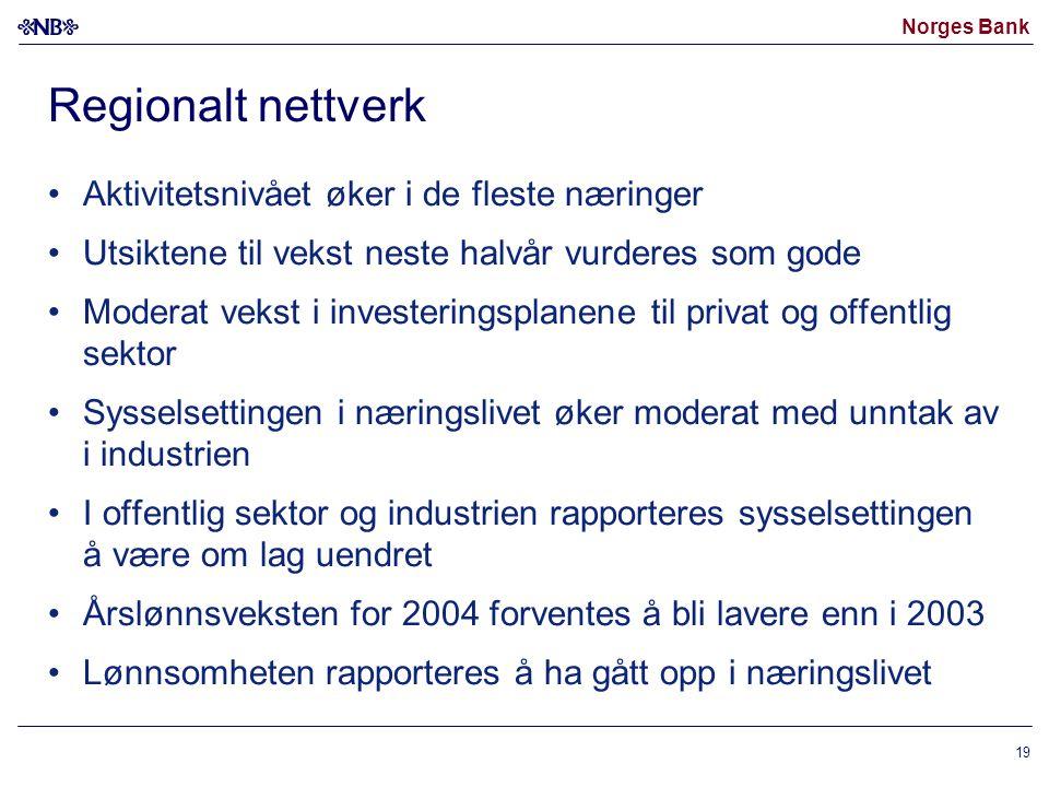 Norges Bank 19 Regionalt nettverk Aktivitetsnivået øker i de fleste næringer Utsiktene til vekst neste halvår vurderes som gode Moderat vekst i invest