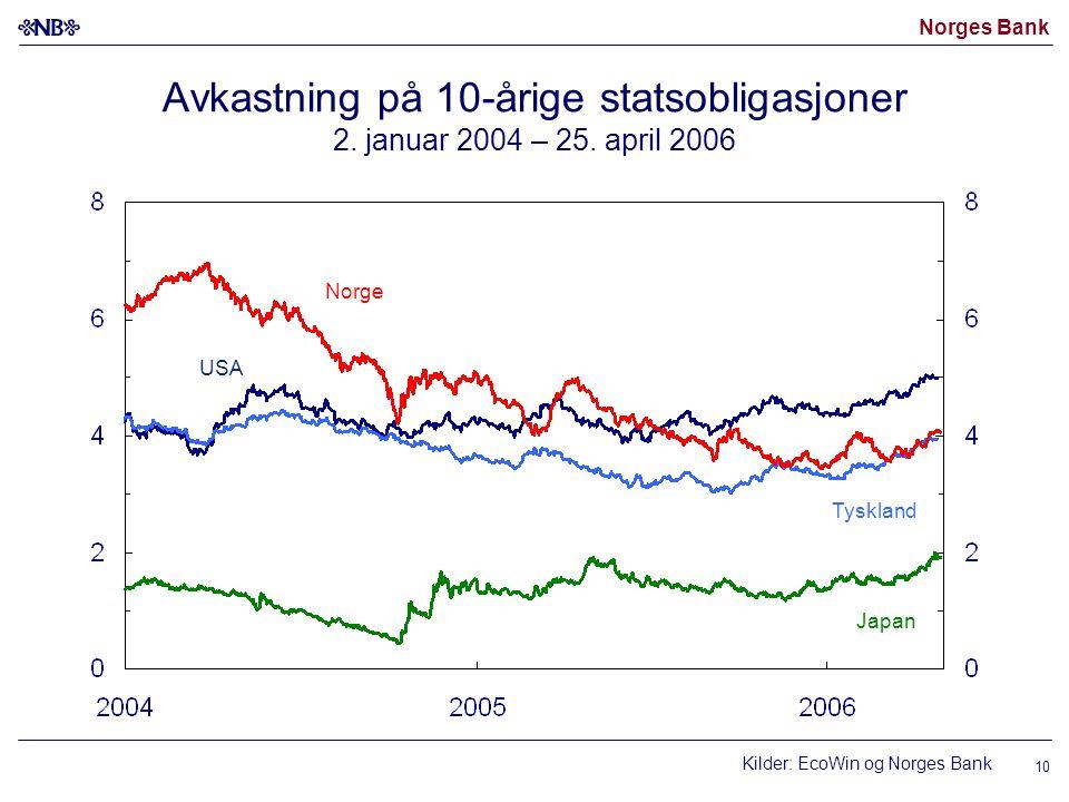 Norges Bank 10 Avkastning på 10-årige statsobligasjoner 2.