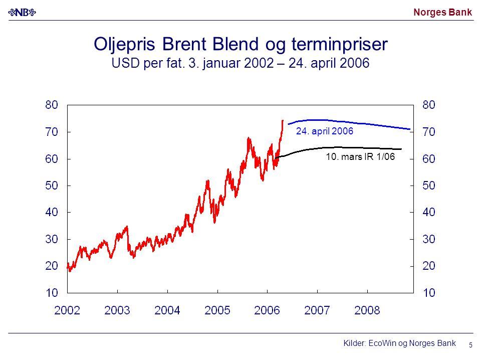 Norges Bank 5 Oljepris Brent Blend og terminpriser USD per fat.