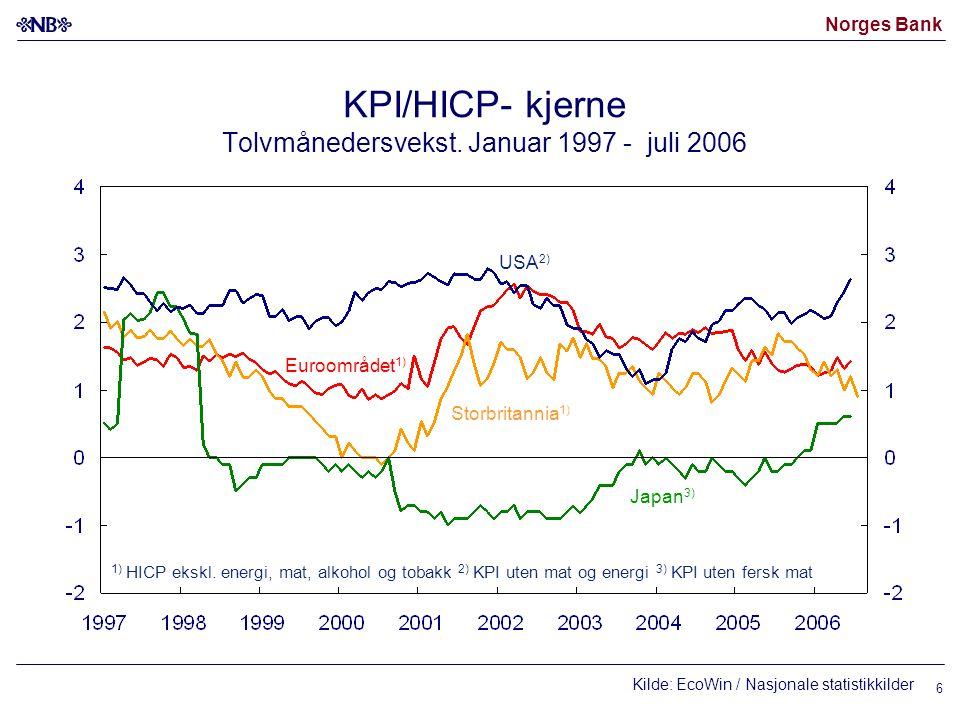 Norges Bank 7 Faktiske og forventede styringsrenter per IR 2/06 og 14.