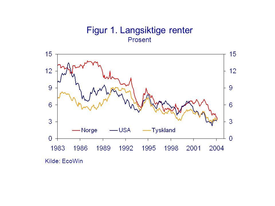 Figur 12.a. Produksjonsgapb. Inflasjon Avvik fra trend-BNP.