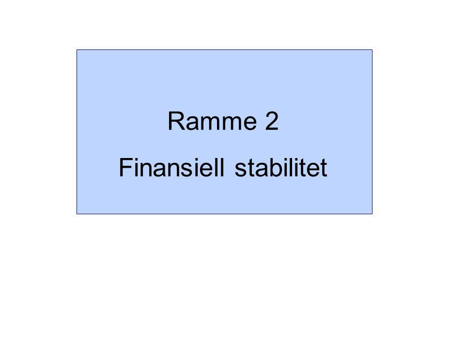 Ramme 2 Finansiell stabilitet