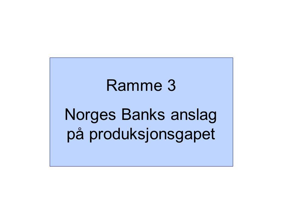 Ramme 3 Norges Banks anslag på produksjonsgapet