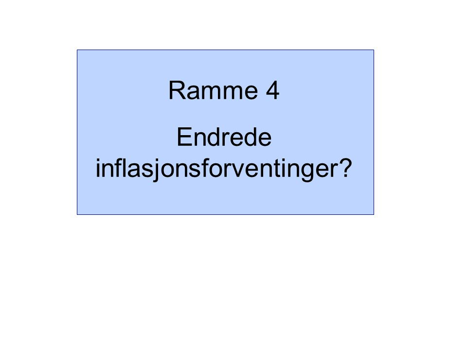 Ramme 4 Endrede inflasjonsforventinger?