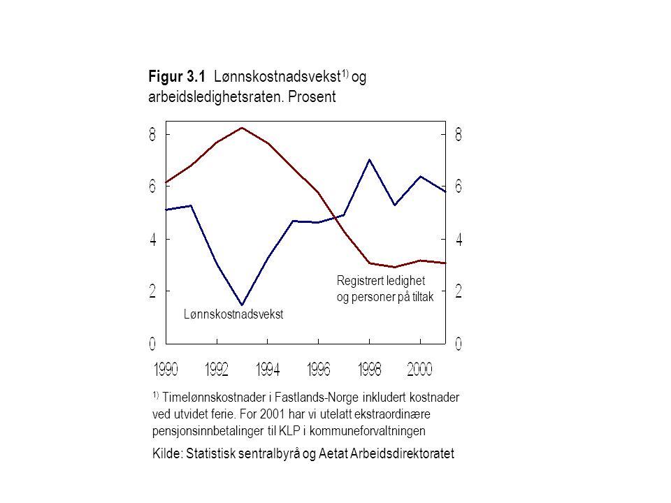 1) Timelønnskostnader i Fastlands-Norge inkludert kostnader ved utvidet ferie.