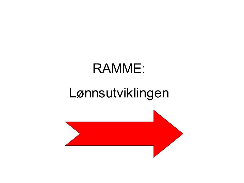 RAMME: Lønnsutviklingen