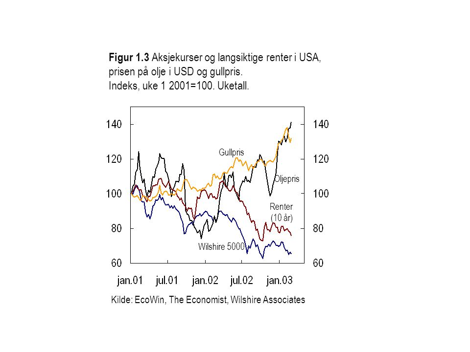 Figur 6 Inflasjon ved alternative baner for krone- kursen.