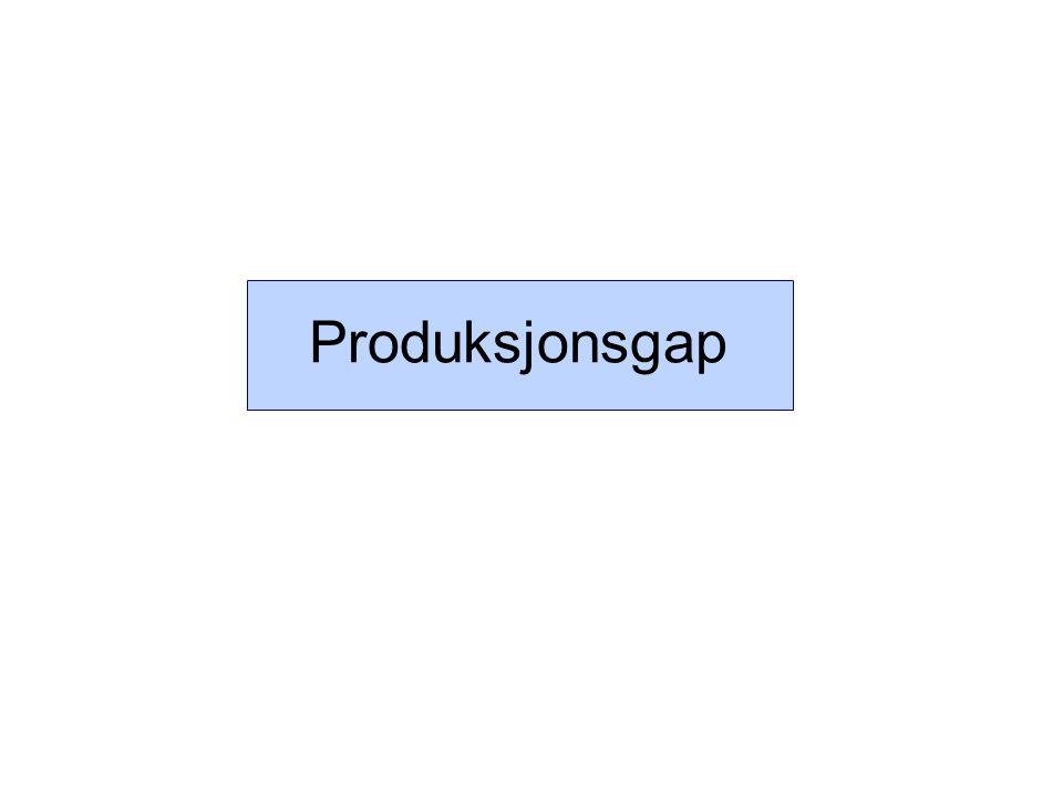 Produksjonsgap