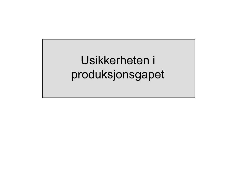 Usikkerheten i produksjonsgapet