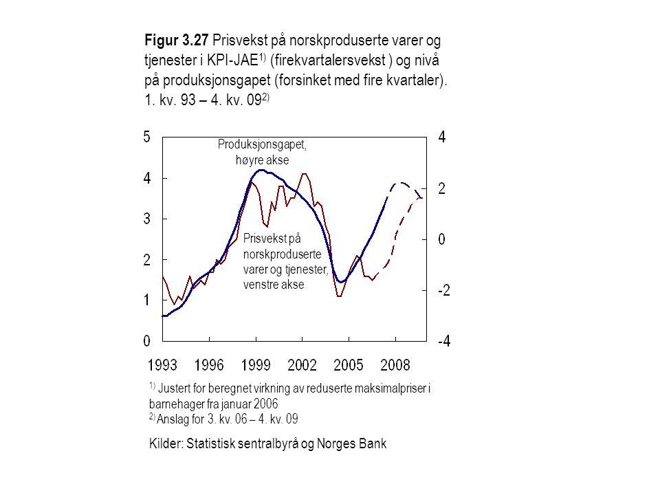 1) Justert for beregnet virkning av reduserte maksimalpriser i barnehager fra januar 2006 2) Anslag for 3.