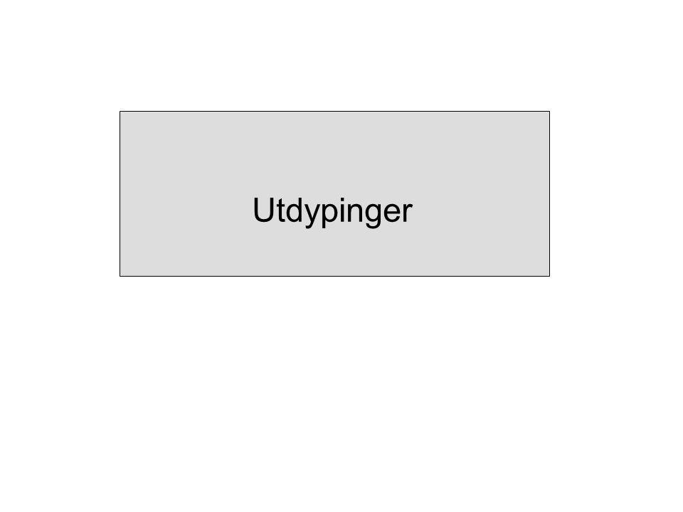 Utdypinger
