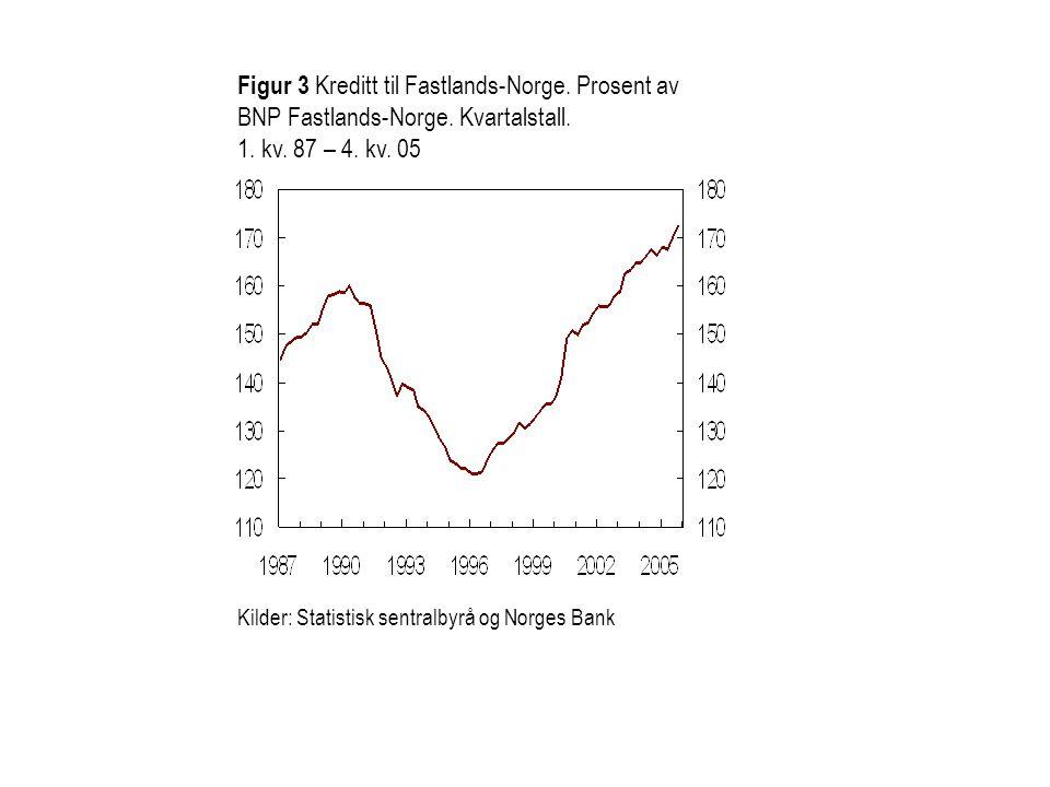 Ikke-finansielle foretak 1) Husholdninger 2) Figur 4 Tolvmånedersvekst i kreditt til Fastlands- Norge.