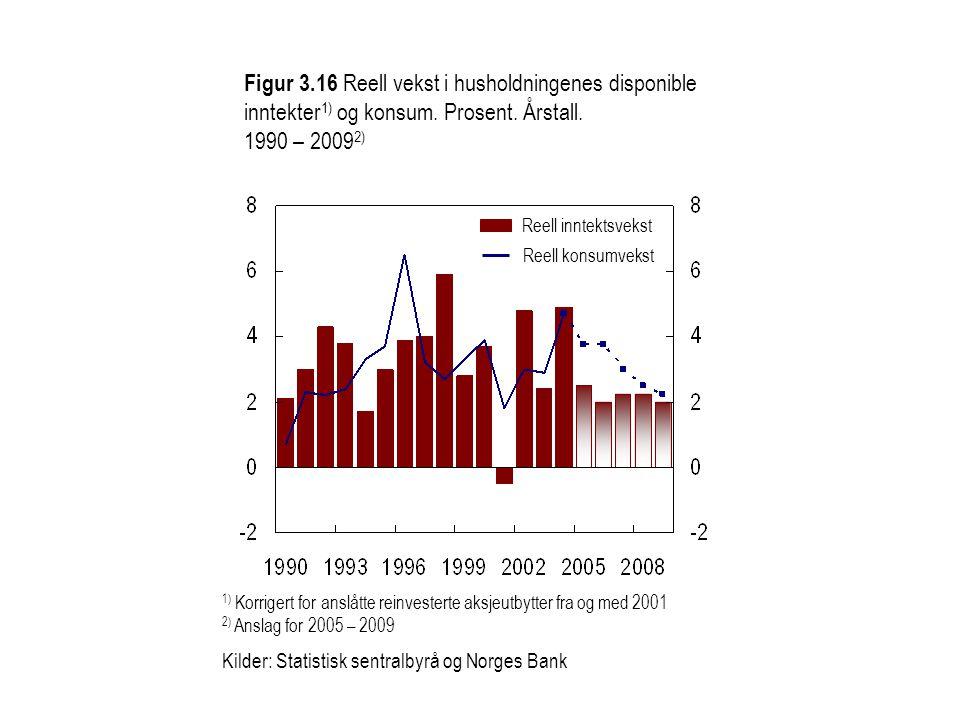 Figur 3.16 Reell vekst i husholdningenes disponible inntekter 1) og konsum. Prosent. Årstall. 1990 – 2009 2) 1) Korrigert for anslåtte reinvesterte ak