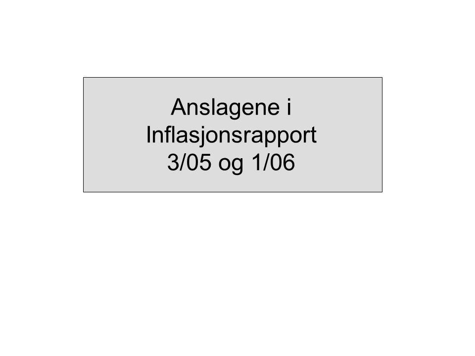 Anslagene i Inflasjonsrapport 3/05 og 1/06