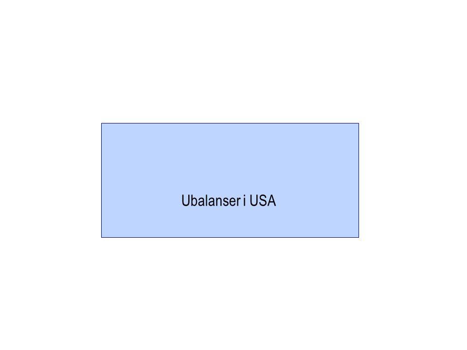 Ubalanser i USA