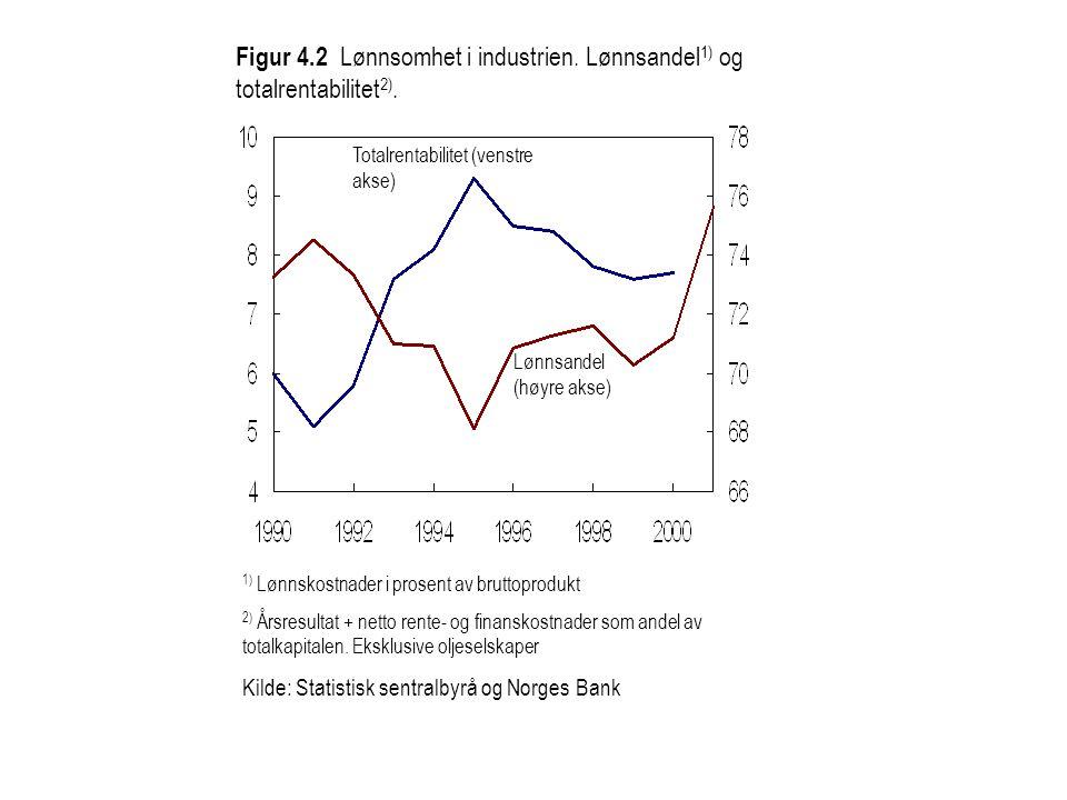 1) Lønnskostnader i prosent av bruttoprodukt 2) Årsresultat + netto rente- og finanskostnader som andel av totalkapitalen.