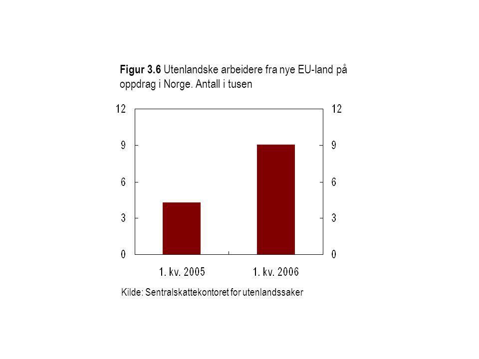 Figur 3.6 Utenlandske arbeidere fra nye EU-land på oppdrag i Norge.