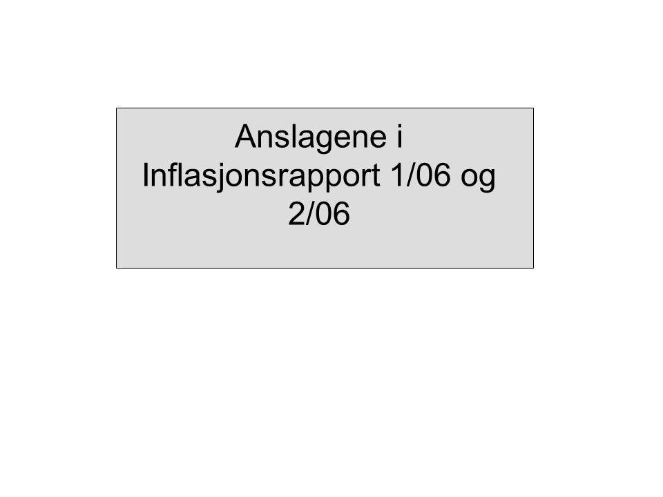 Anslagene i Inflasjonsrapport 1/06 og 2/06
