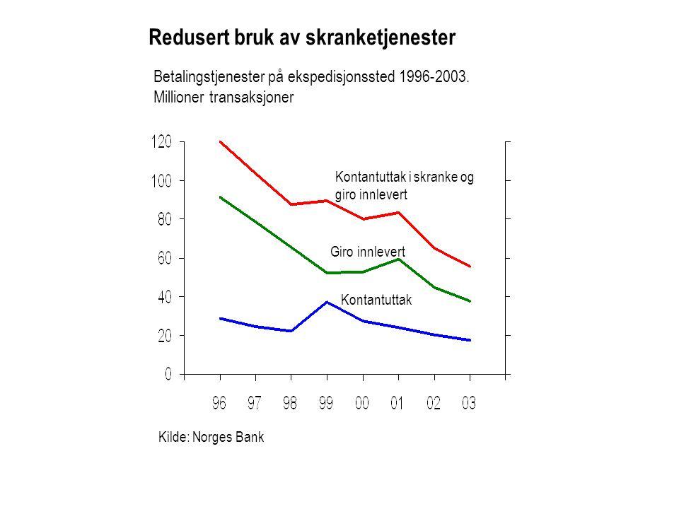 Enhetspriser på elektroniske betalingstjenester rettet mot personkunder 1994-2004.